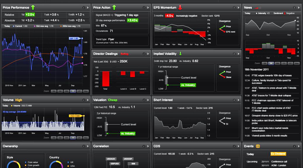 Portfolio Tracking Spreadsheet