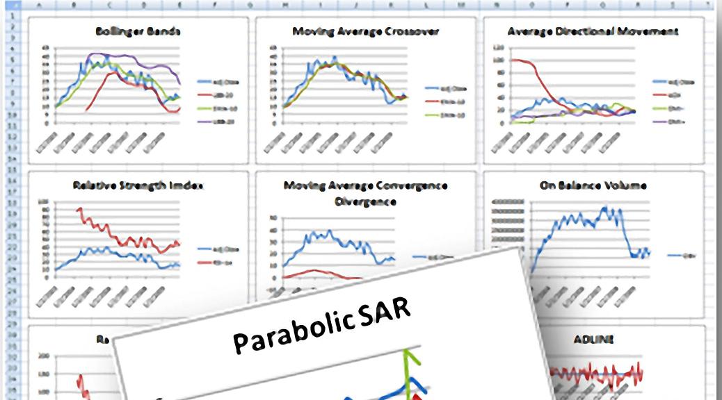 Technical Analysis Spreadsheet