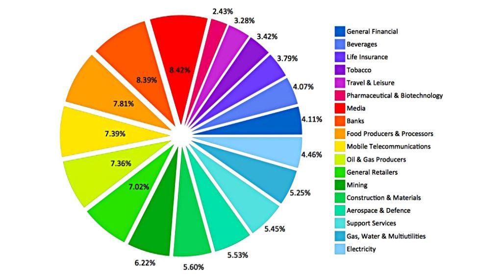 Bond advisor mcp master income trust ipo